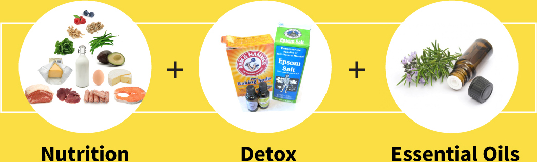 Nutrition + Detox + Essential Oils