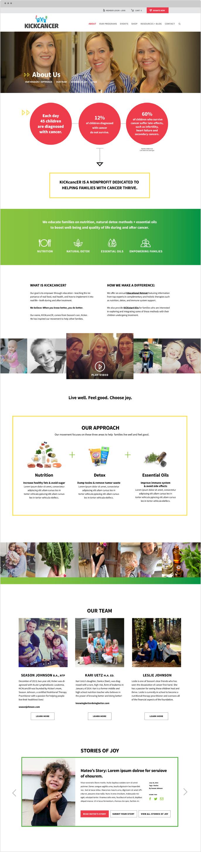 Kickcancer webite